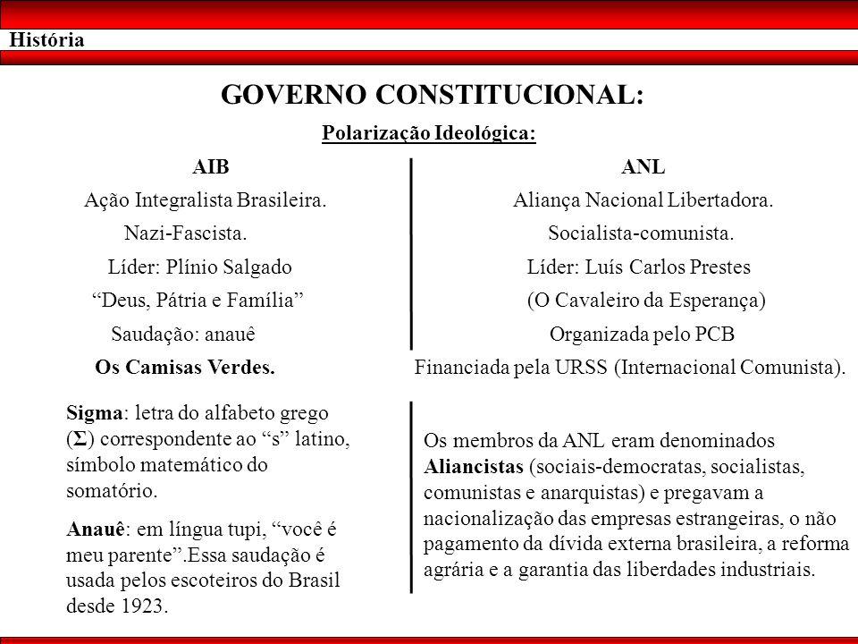 História GOVERNO CONSTITUCIONAL: Polarização Ideológica: AIBANL Ação Integralista Brasileira.Aliança Nacional Libertadora. Nazi-Fascista. Socialista-c