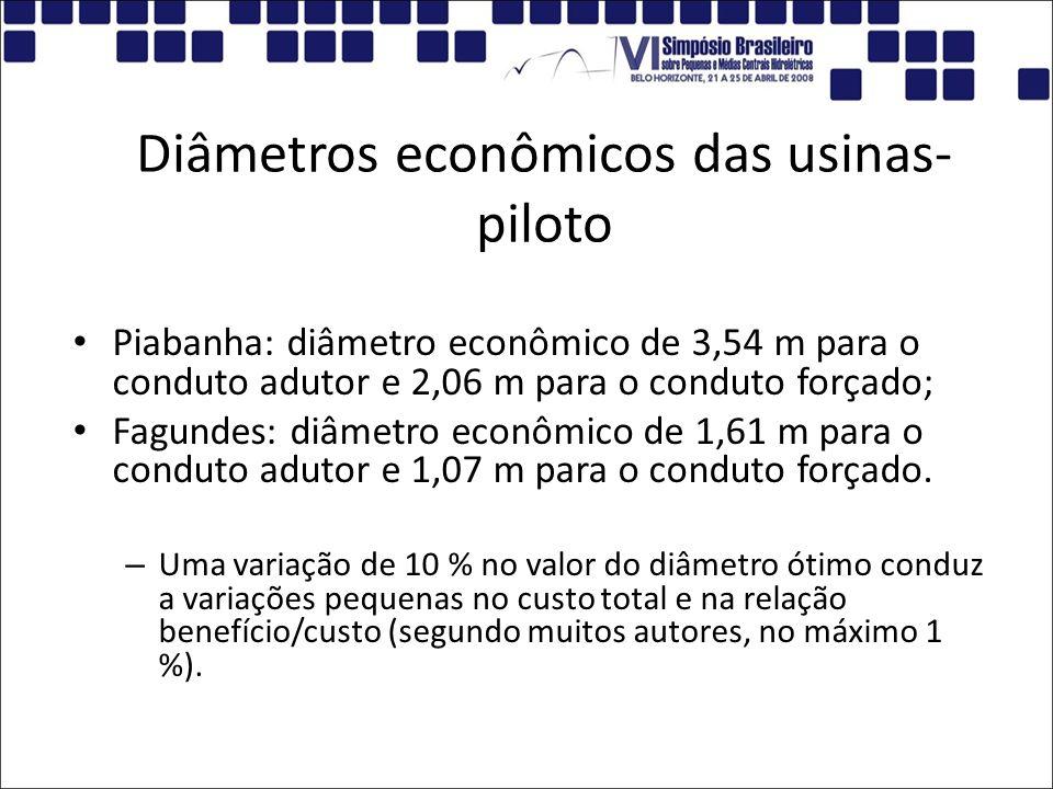 Diâmetros econômicos das usinas- piloto Piabanha: diâmetro econômico de 3,54 m para o conduto adutor e 2,06 m para o conduto forçado; Fagundes: diâmet