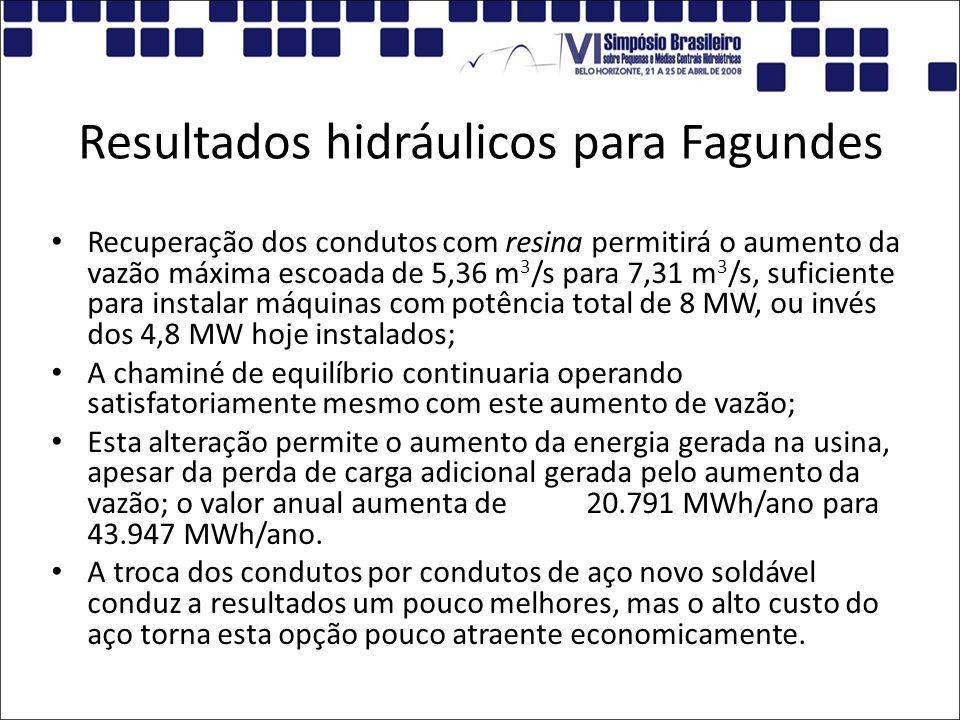 Resultados hidráulicos para Fagundes Recuperação dos condutos com resina permitirá o aumento da vazão máxima escoada de 5,36 m 3 /s para 7,31 m 3 /s,