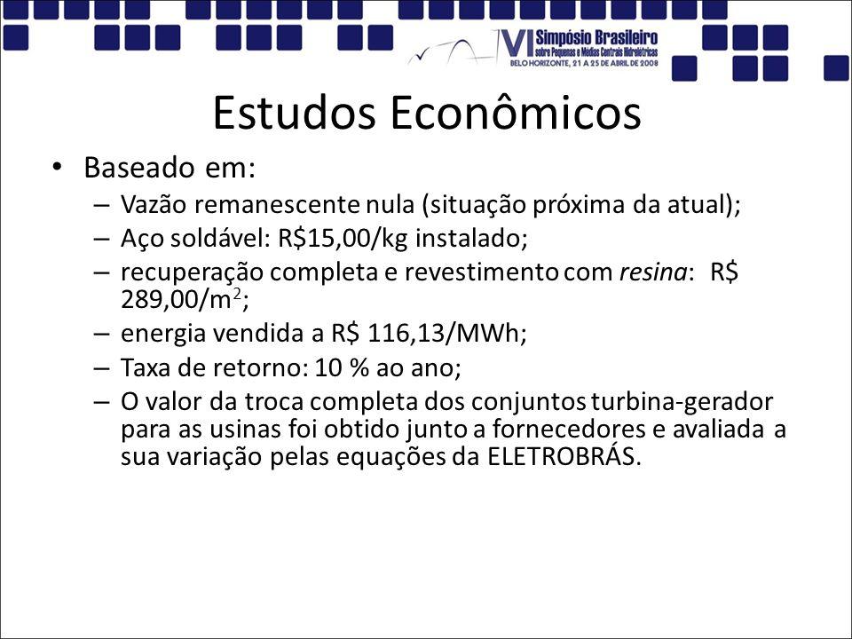 Estudos Econômicos Baseado em: – Vazão remanescente nula (situação próxima da atual); – Aço soldável: R$15,00/kg instalado; – recuperação completa e r