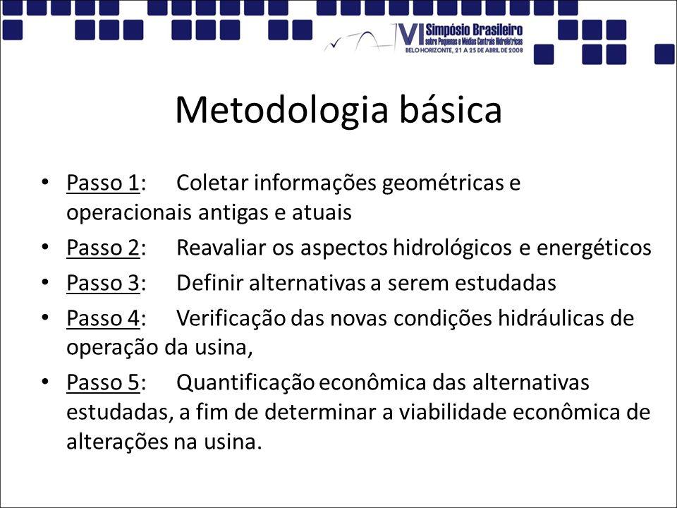 Metodologia básica Passo 1:Coletar informações geométricas e operacionais antigas e atuais Passo 2:Reavaliar os aspectos hidrológicos e energéticos Pa