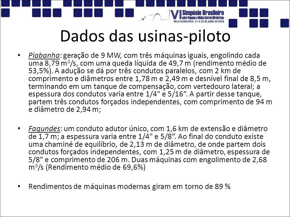 Dados das usinas-piloto Piabanha: geração de 9 MW, com três máquinas iguais, engolindo cada uma 8,79 m 3 /s, com uma queda líquida de 49,7 m (rendimen