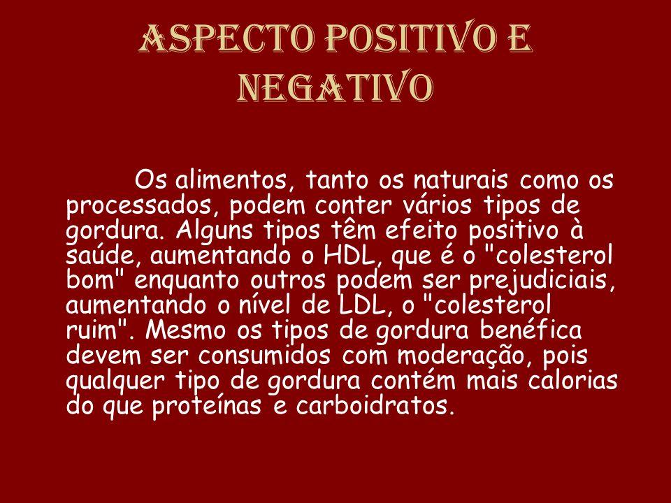 Aspecto positivo e negativo Os alimentos, tanto os naturais como os processados, podem conter vários tipos de gordura. Alguns tipos têm efeito positiv