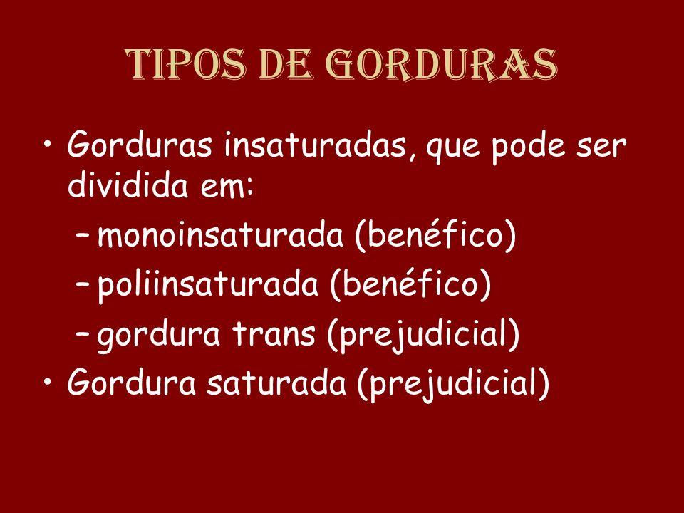 Tipos de gorduras Gorduras insaturadas, que pode ser dividida em: –monoinsaturada (benéfico) –poliinsaturada (benéfico) –gordura trans (prejudicial) G
