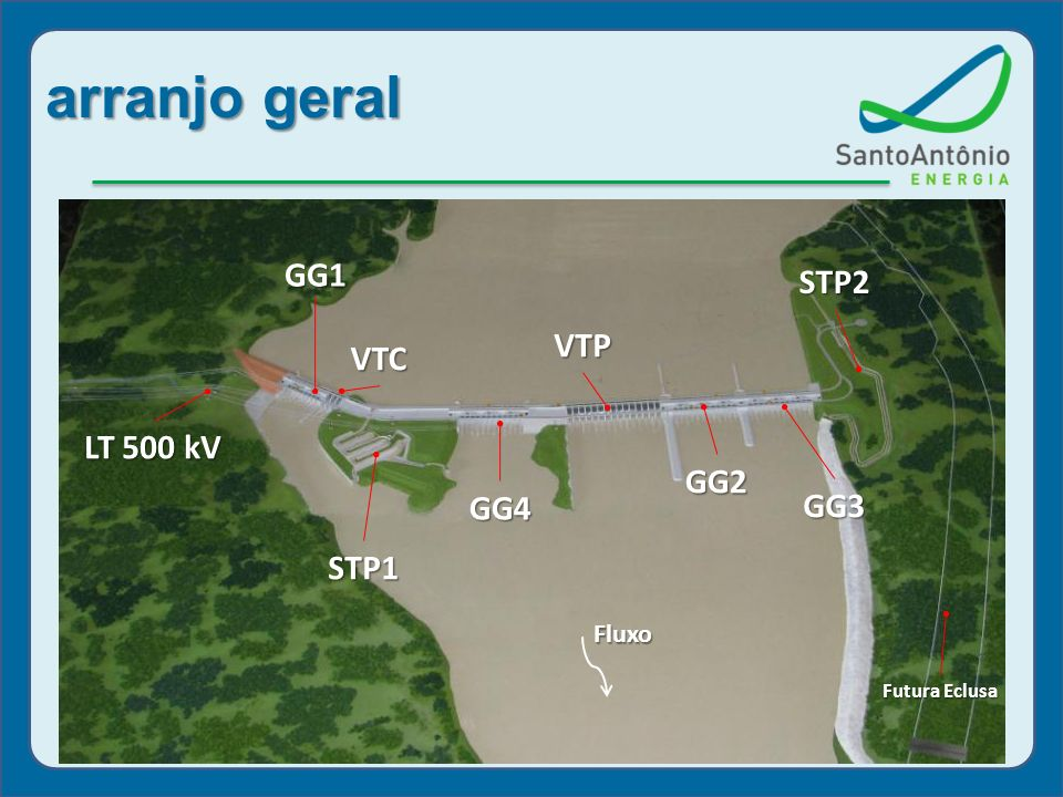 arranjo geral STP1 Fluxo VTC GG1 GG4 VTP GG2 GG3 LT 500 kV STP2 Futura Eclusa