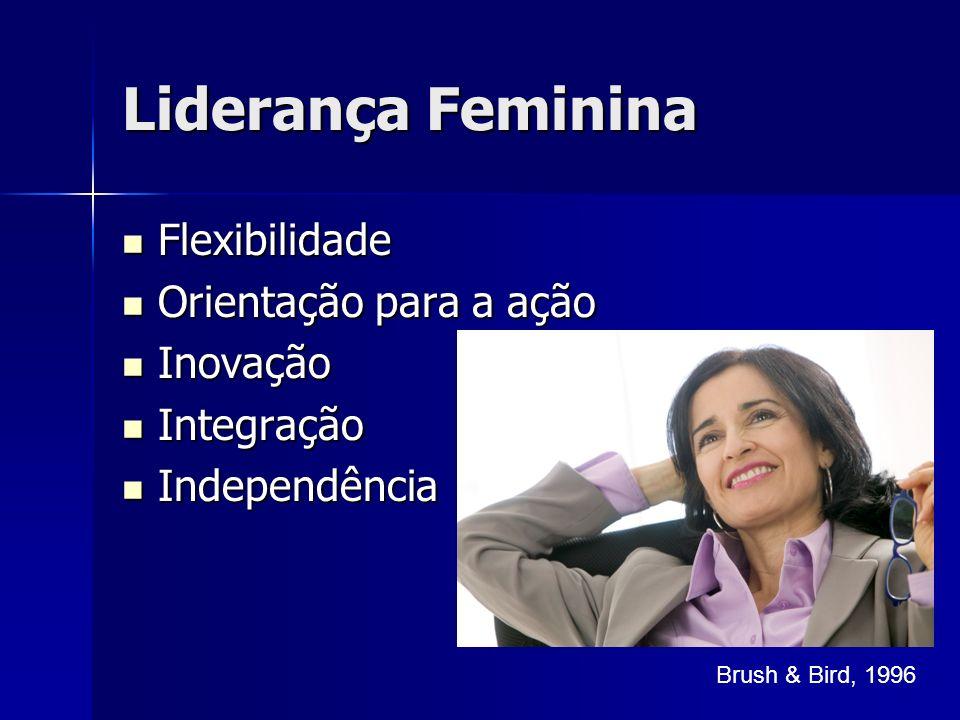 Liderança Feminina Flexibilidade Flexibilidade Orientação para a ação Orientação para a ação Inovação Inovação Integração Integração Independência Independência Brush & Bird, 1996