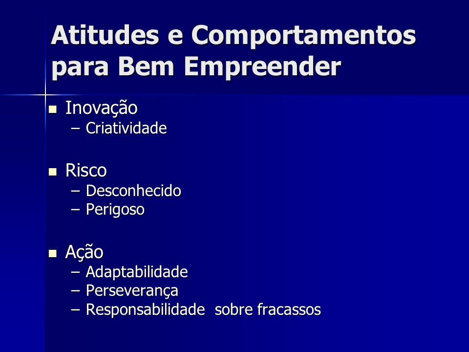 Atitudes e Comportamentos para Bem Empreender Inovação Inovação –Criatividade Risco Risco –Desconhecido –Perigoso Ação Ação –Adaptabilidade –Perseverança –Responsabilidade sobre fracassos