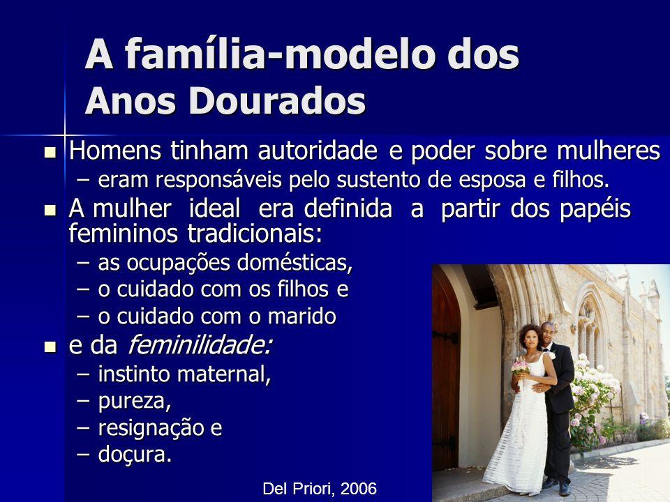 A família-modelo dos Anos Dourados Homens tinham autoridade e poder sobre mulheres Homens tinham autoridade e poder sobre mulheres –eram responsáveis pelo sustento de esposa e filhos.