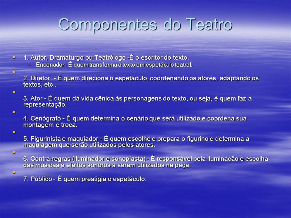 COMPONENTES DO TEATRO Componentes do Teatro 1. Autor, Dramaturgo ou Teatrólogo -É o escritor do texto. 1. Autor, Dramaturgo ou Teatrólogo -É o escrito