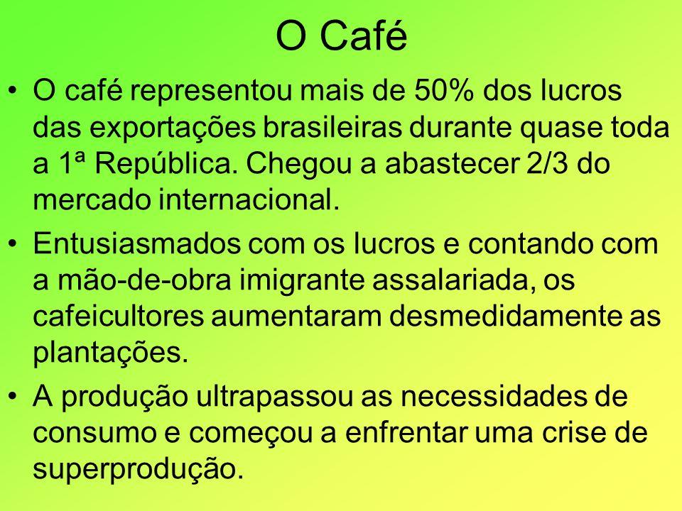 O Café O café representou mais de 50% dos lucros das exportações brasileiras durante quase toda a 1ª República. Chegou a abastecer 2/3 do mercado inte