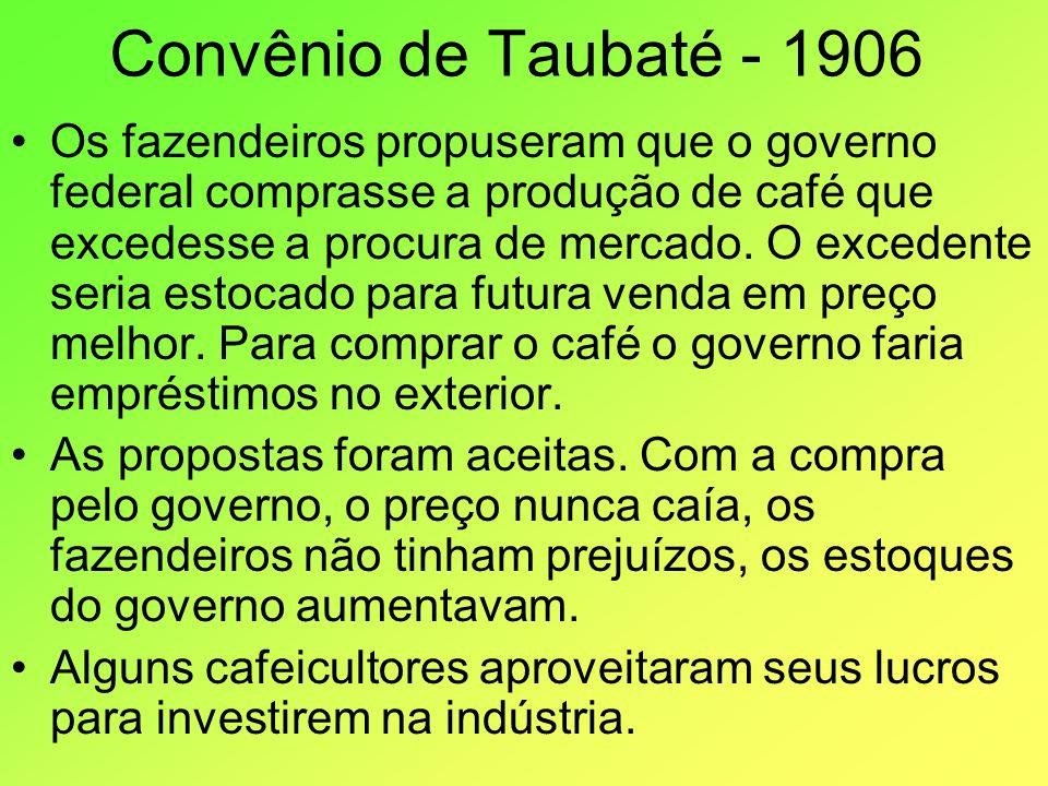 Convênio de Taubaté - 1906 Os fazendeiros propuseram que o governo federal comprasse a produção de café que excedesse a procura de mercado. O excedent