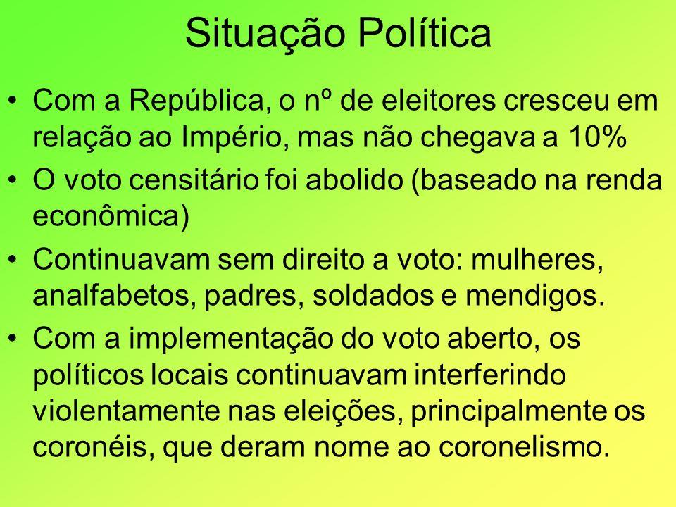 Situação Política Com a República, o nº de eleitores cresceu em relação ao Império, mas não chegava a 10% O voto censitário foi abolido (baseado na re