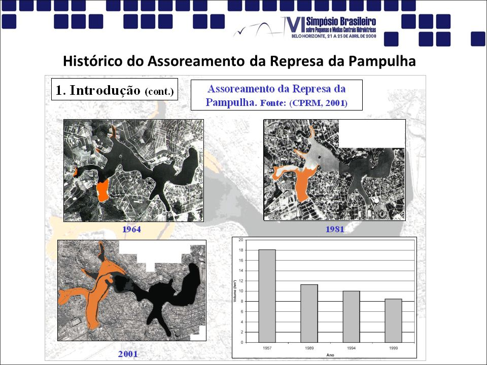 Histórico do Assoreamento da Represa da Pampulha