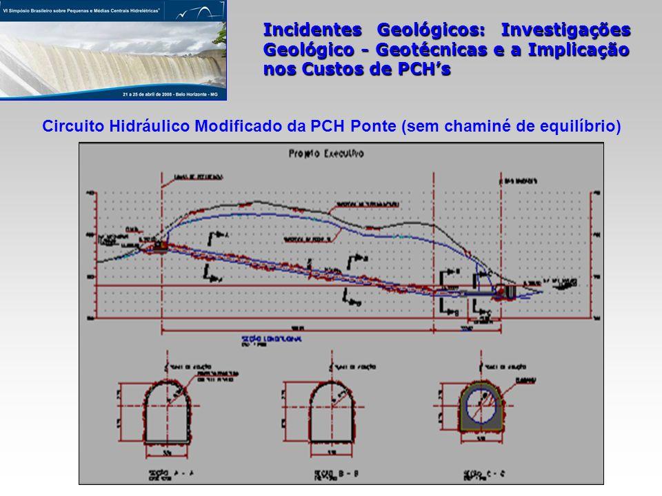 Incidentes Geológicos: Investigações Geológico - Geotécnicas e a Implicação nos Custos de PCHs Circuito Hidráulico Modificado da PCH Ponte (sem chamin