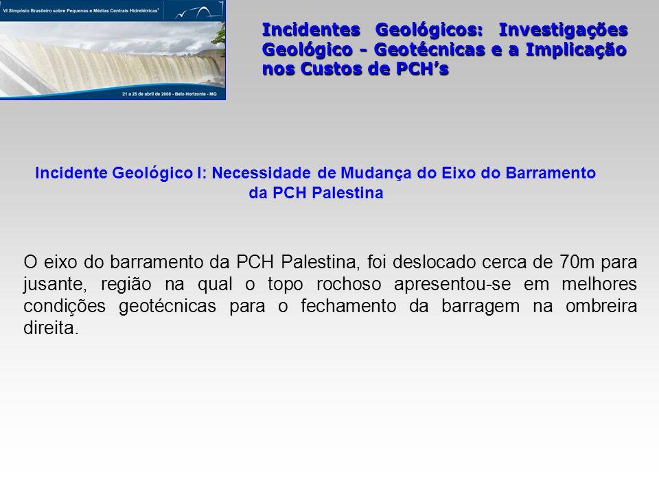 Incidentes Geológicos: Investigações Geológico - Geotécnicas e a Implicação nos Custos de PCHs O eixo do barramento da PCH Palestina, foi deslocado ce