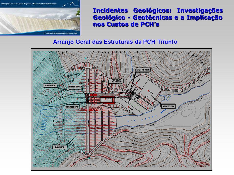 Incidentes Geológicos: Investigações Geológico - Geotécnicas e a Implicação nos Custos de PCHs Arranjo Geral das Estruturas da PCH Triunfo