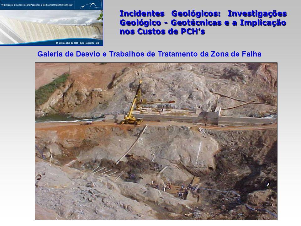 Incidentes Geológicos: Investigações Geológico - Geotécnicas e a Implicação nos Custos de PCHs Galeria de Desvio e Trabalhos de Tratamento da Zona de