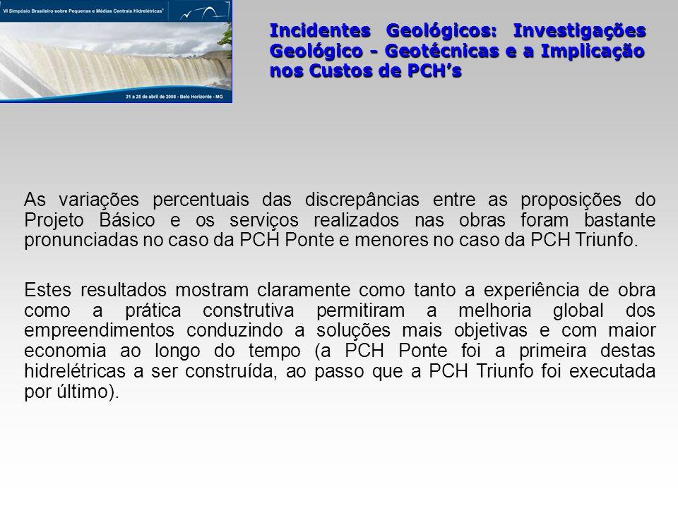 Incidentes Geológicos: Investigações Geológico - Geotécnicas e a Implicação nos Custos de PCHs As variações percentuais das discrepâncias entre as pro