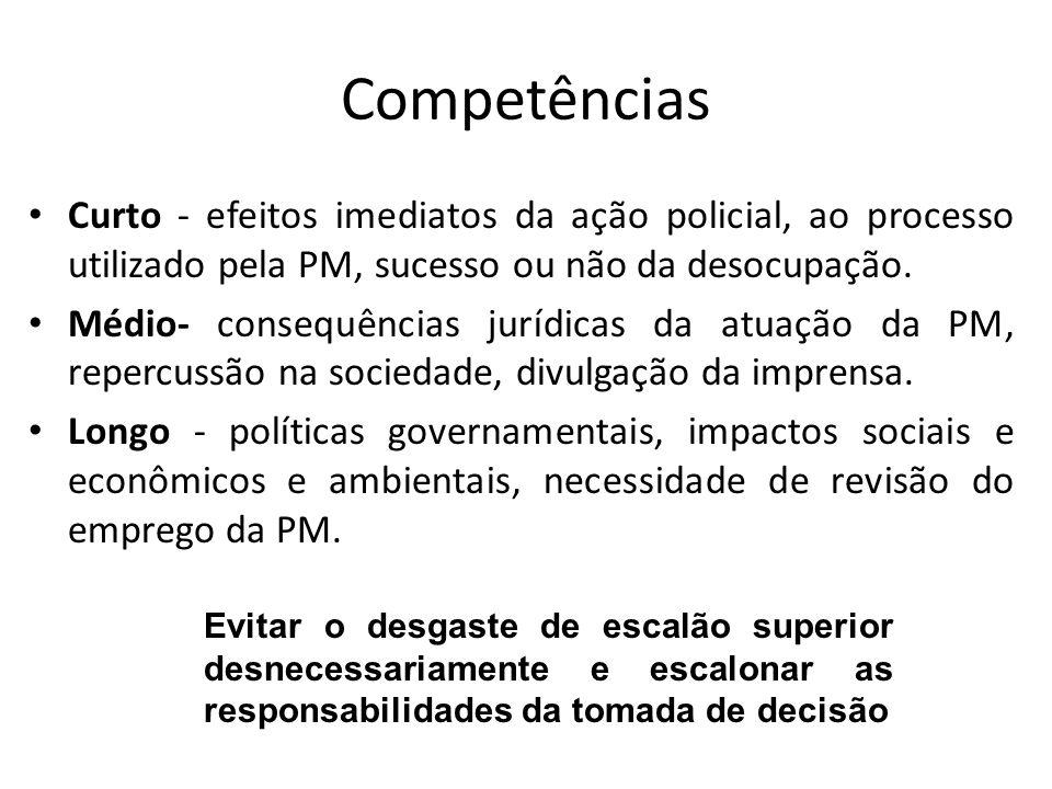 Competências Curto - efeitos imediatos da ação policial, ao processo utilizado pela PM, sucesso ou não da desocupação. Médio- consequências jurídicas