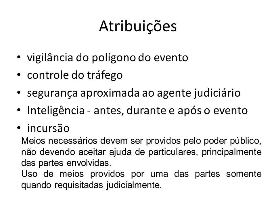Atribuições vigilância do polígono do evento controle do tráfego segurança aproximada ao agente judiciário Inteligência - antes, durante e após o even