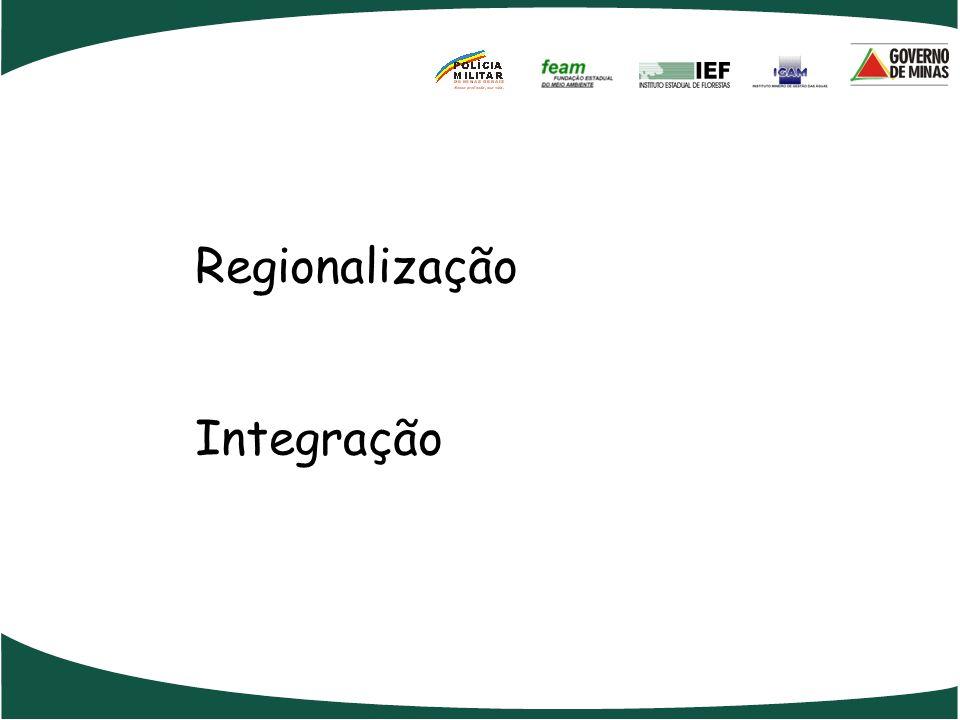 Regionalização Integração