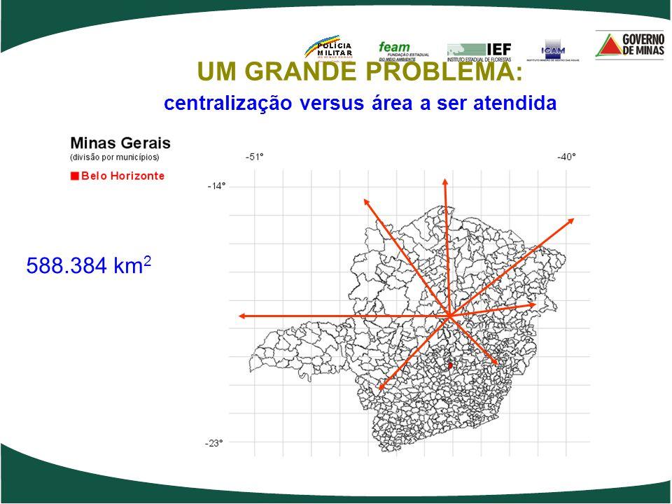 UM GRANDE PROBLEMA: centralização versus área a ser atendida 588.384 km 2