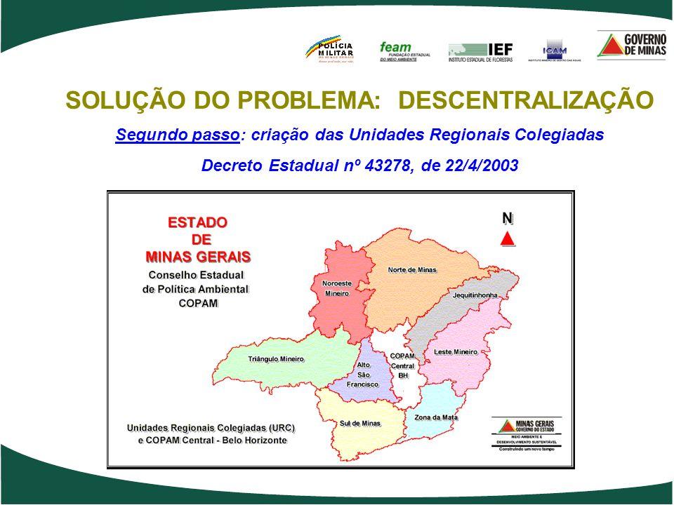 SOLUÇÃO DO PROBLEMA: DESCENTRALIZAÇÃO Segundo passo: criação das Unidades Regionais Colegiadas Decreto Estadual nº 43278, de 22/4/2003