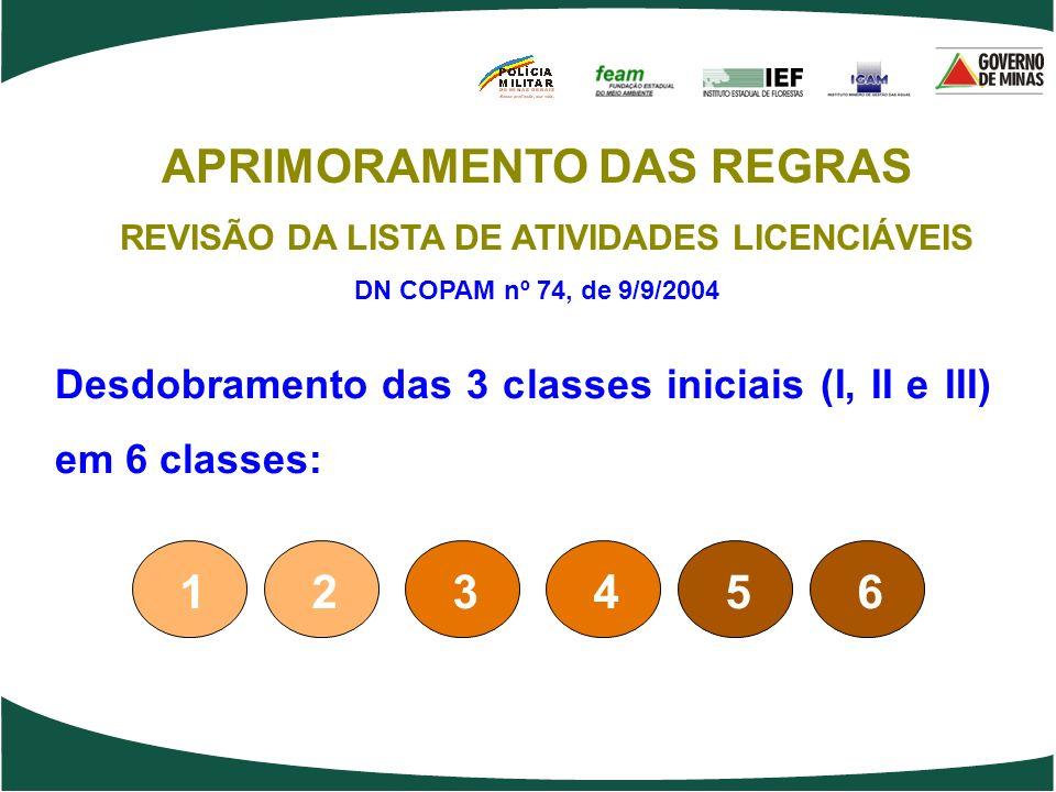 Desdobramento das 3 classes iniciais (I, II e III) em 6 classes: APRIMORAMENTO DAS REGRAS REVISÃO DA LISTA DE ATIVIDADES LICENCIÁVEIS DN COPAM nº 74,