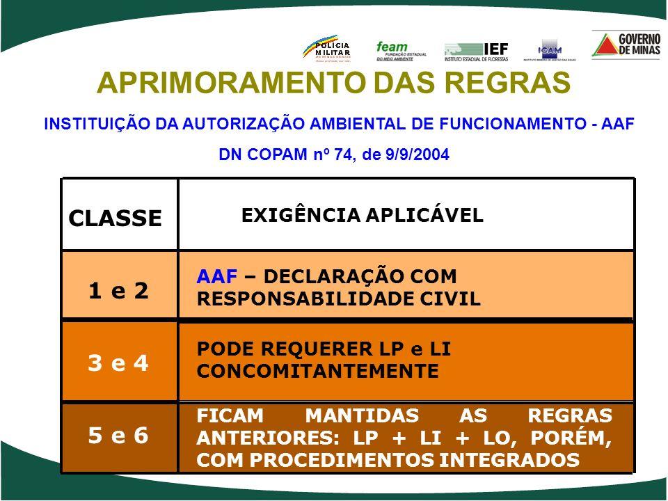 CLASSE EXIGÊNCIA APLICÁVEL 1 e 2 AAF – DECLARAÇÃO COM RESPONSABILIDADE CIVIL 3 e 4 PODE REQUERER LP e LI CONCOMITANTEMENTE 5 e 6 FICAM MANTIDAS AS REG