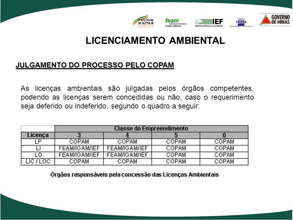 LICENCIAMENTO AMBIENTAL JULGAMENTO DO PROCESSO PELO COPAM As licenças ambientais são julgadas pelos órgãos competentes, podendo as licenças serem conc