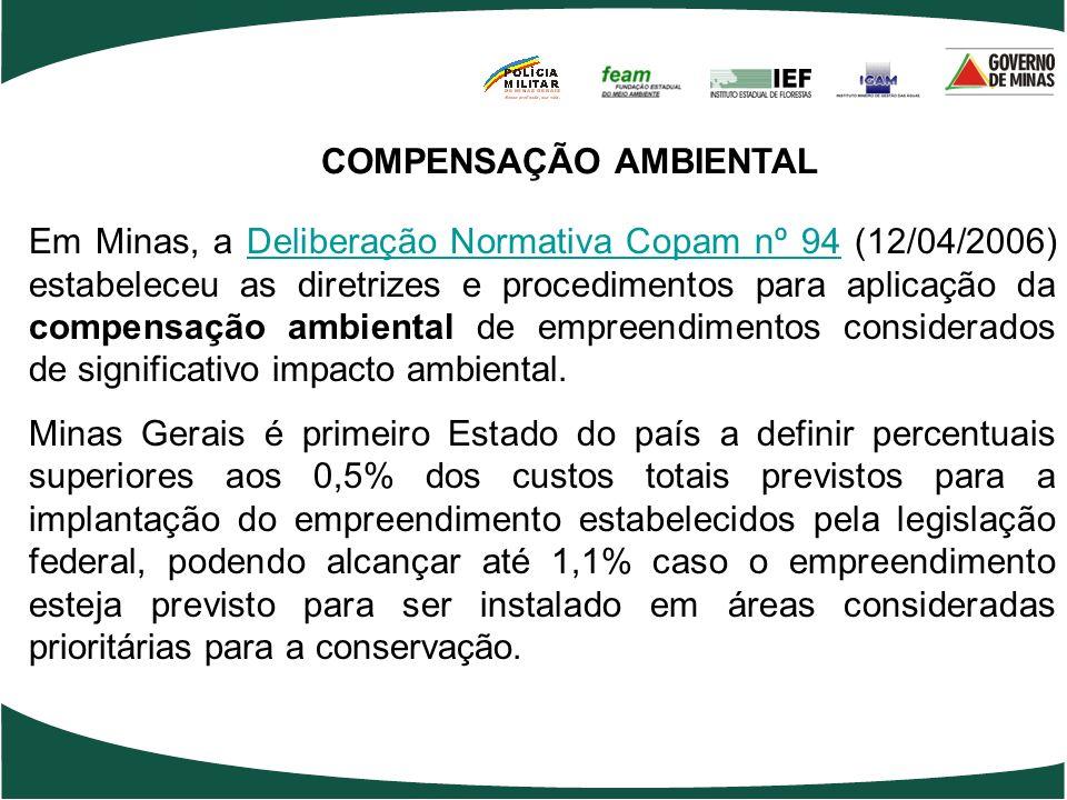 COMPENSAÇÃO AMBIENTAL Em Minas, a Deliberação Normativa Copam nº 94 (12/04/2006) estabeleceu as diretrizes e procedimentos para aplicação da compensaç
