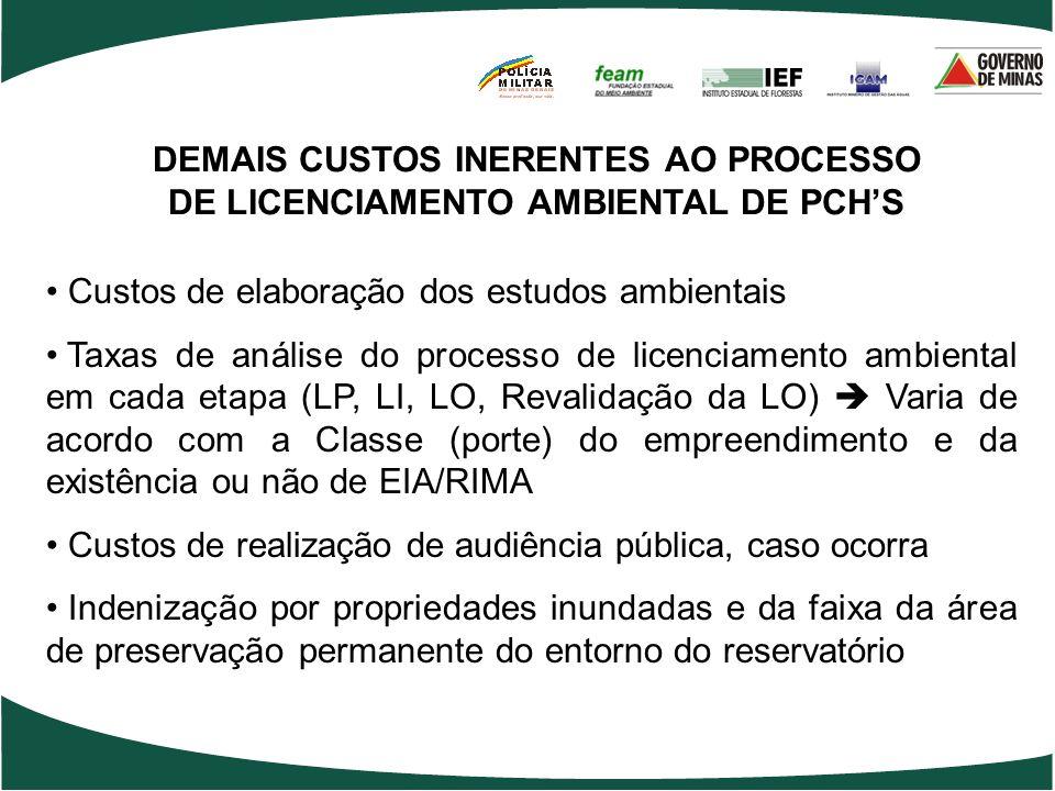DEMAIS CUSTOS INERENTES AO PROCESSO DE LICENCIAMENTO AMBIENTAL DE PCHS Custos de elaboração dos estudos ambientais Taxas de análise do processo de lic