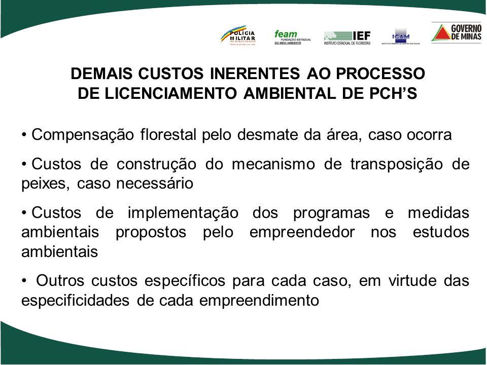 DEMAIS CUSTOS INERENTES AO PROCESSO DE LICENCIAMENTO AMBIENTAL DE PCHS Compensação florestal pelo desmate da área, caso ocorra Custos de construção do