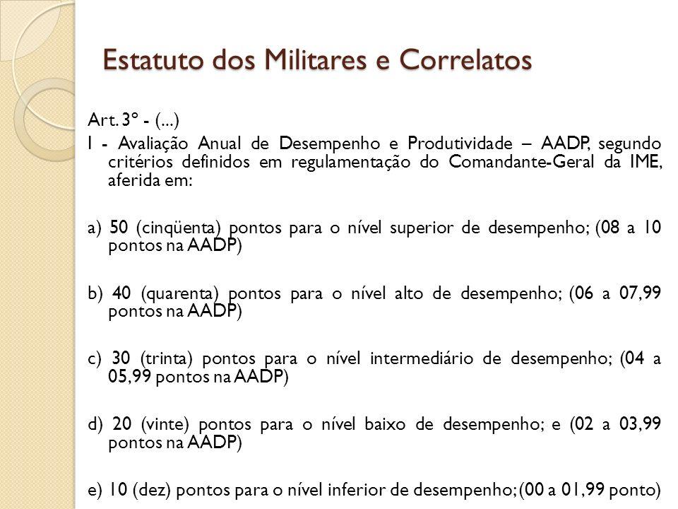 Art. 3º - (...) I - Avaliação Anual de Desempenho e Produtividade – AADP, segundo critérios definidos em regulamentação do Comandante-Geral da IME, af