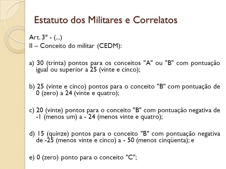 Art. 3º - (...) II – Conceito do militar (CEDM): a) 30 (trinta) pontos para os conceitos