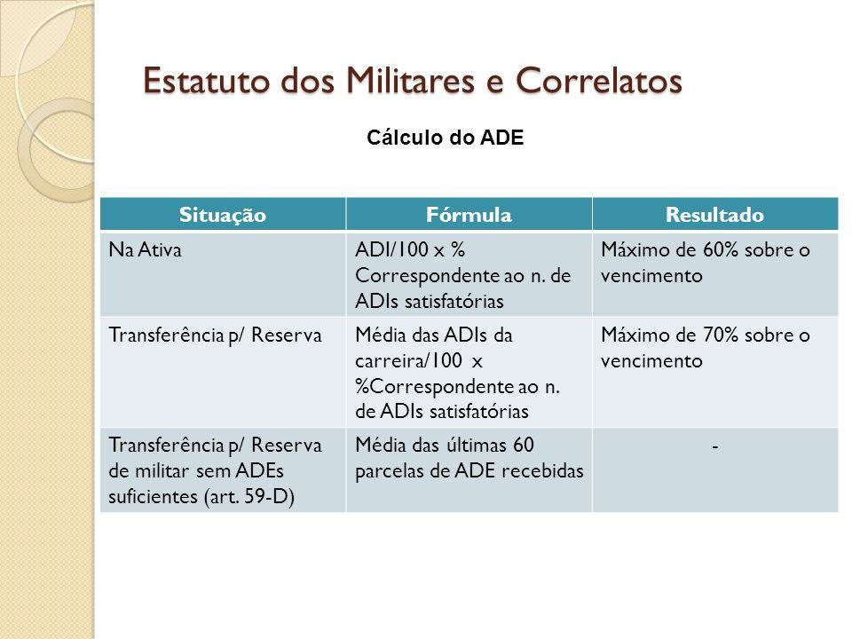 SituaçãoFórmulaResultado Na AtivaADI/100 x % Correspondente ao n.