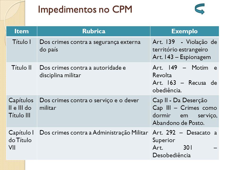 Impedimentos no CPM ItemRubricaExemplo Título IDos crimes contra a segurança externa do país Art.