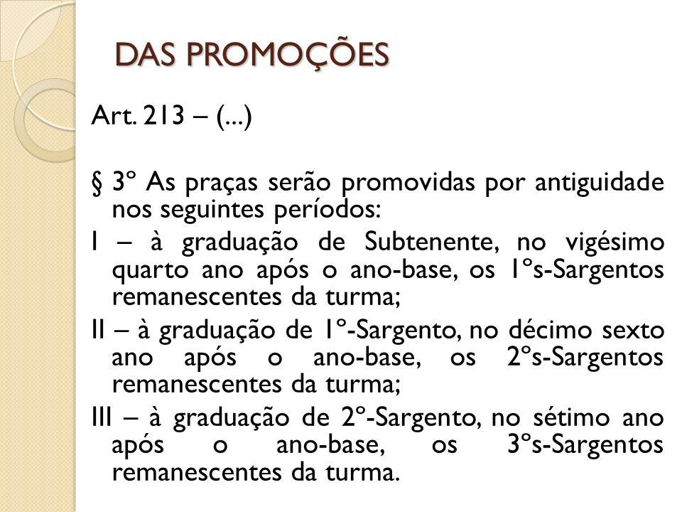 Art. 213 – (...) § 3º As praças serão promovidas por antiguidade nos seguintes períodos: I – à graduação de Subtenente, no vigésimo quarto ano após o
