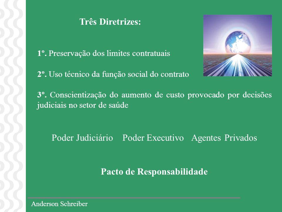 Anderson Schreiber Três Diretrizes: 1º. Preservação dos limites contratuais 2º. Uso técnico da função social do contrato 3º. Conscientização do aument