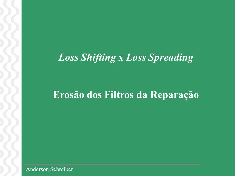 Anderson Schreiber Loss Shifting x Loss Spreading Erosão dos Filtros da Reparação