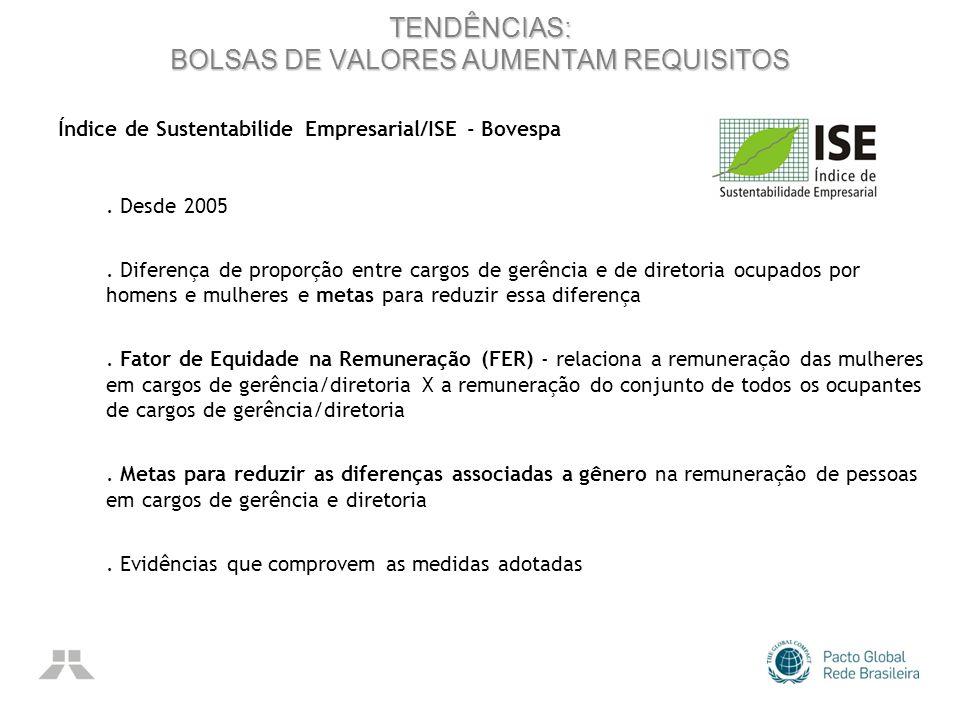 Índice de Sustentabilide Empresarial/ISE - Bovespa. Desde 2005. Diferença de proporção entre cargos de gerência e de diretoria ocupados por homens e m