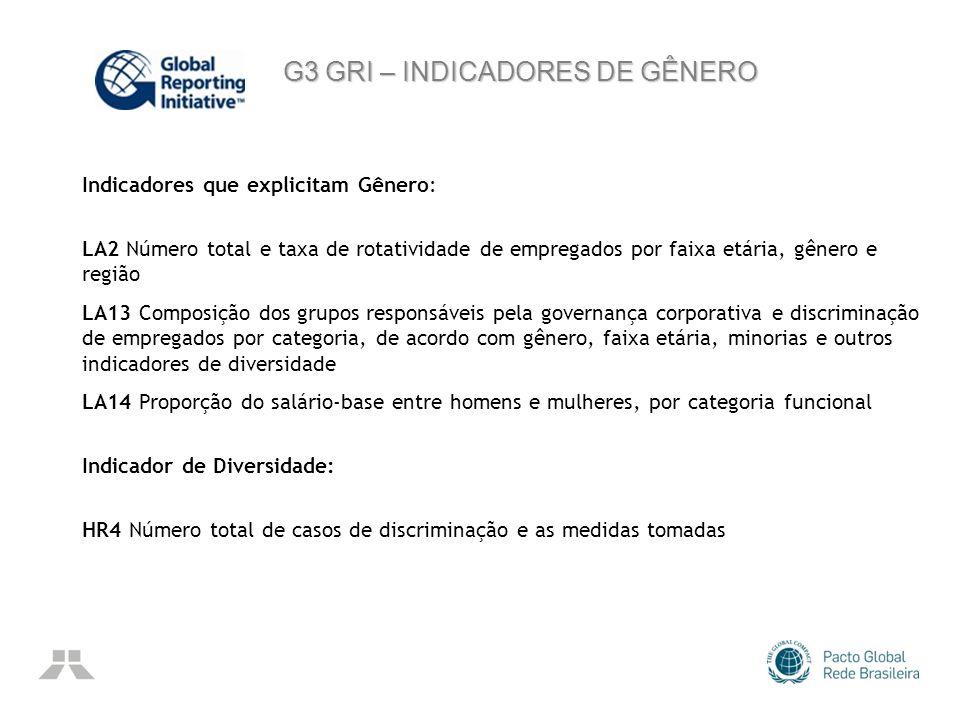 G3 GRI – INDICADORES DE GÊNERO G3 GRI – INDICADORES DE GÊNERO Indicadores que explicitam Gênero: LA2 Número total e taxa de rotatividade de empregados
