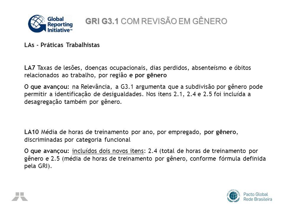 GRI G3.1 COM REVISÃO EM GÊNERO LAs - Práticas Trabalhistas LA7 Taxas de lesões, doenças ocupacionais, dias perdidos, absenteísmo e óbitos relacionados