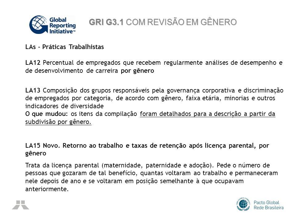 GRI G3.1 COM REVISÃO EM GÊNERO LAs - Práticas Trabalhistas LA12 Percentual de empregados que recebem regularmente análises de desempenho e de desenvol
