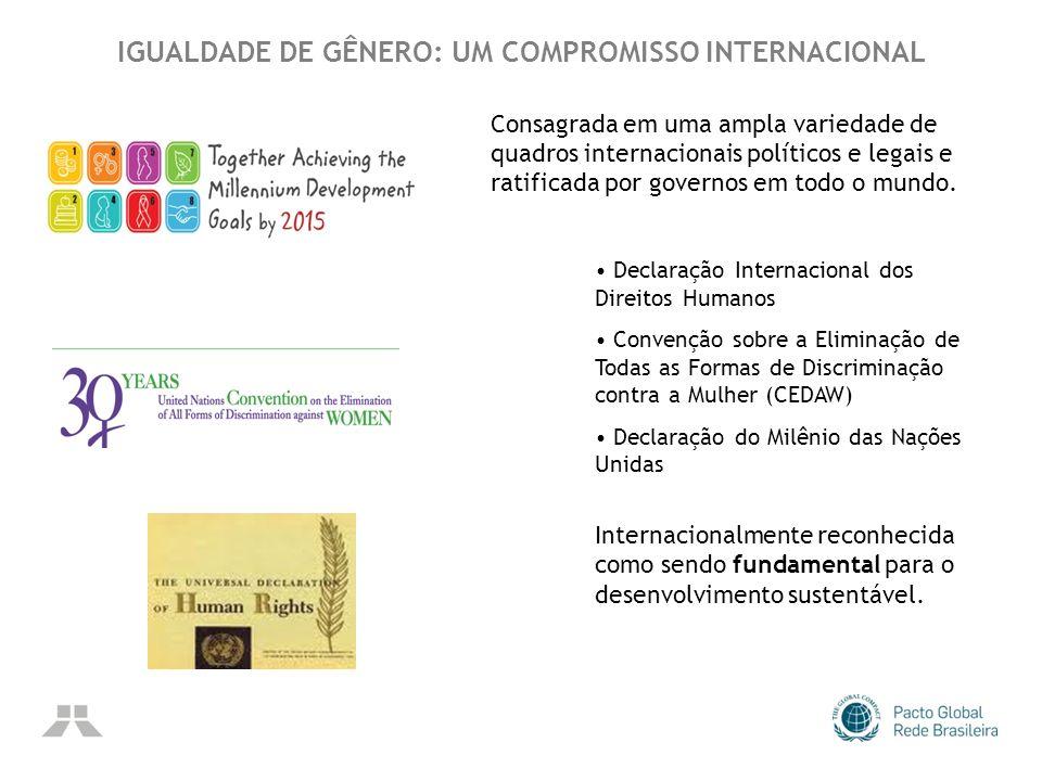 IGUALDADE DE GÊNERO: UM COMPROMISSO INTERNACIONAL Consagrada em uma ampla variedade de quadros internacionais políticos e legais e ratificada por gove