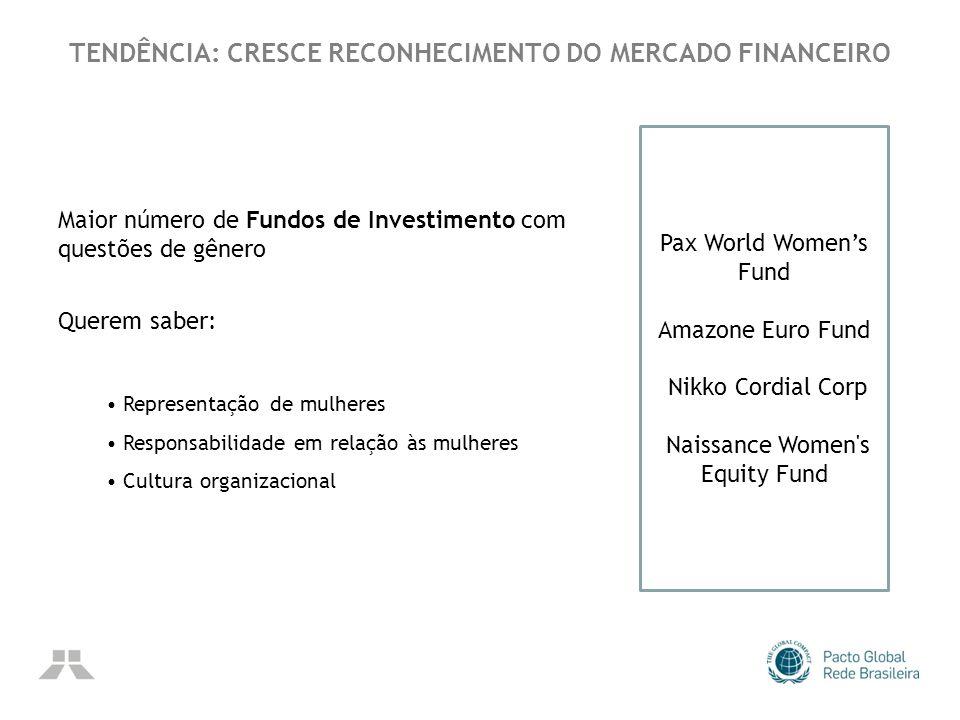 TENDÊNCIA: CRESCE RECONHECIMENTO DO MERCADO FINANCEIRO Maior número de Fundos de Investimento com questões de gênero Querem saber: Representação de mu
