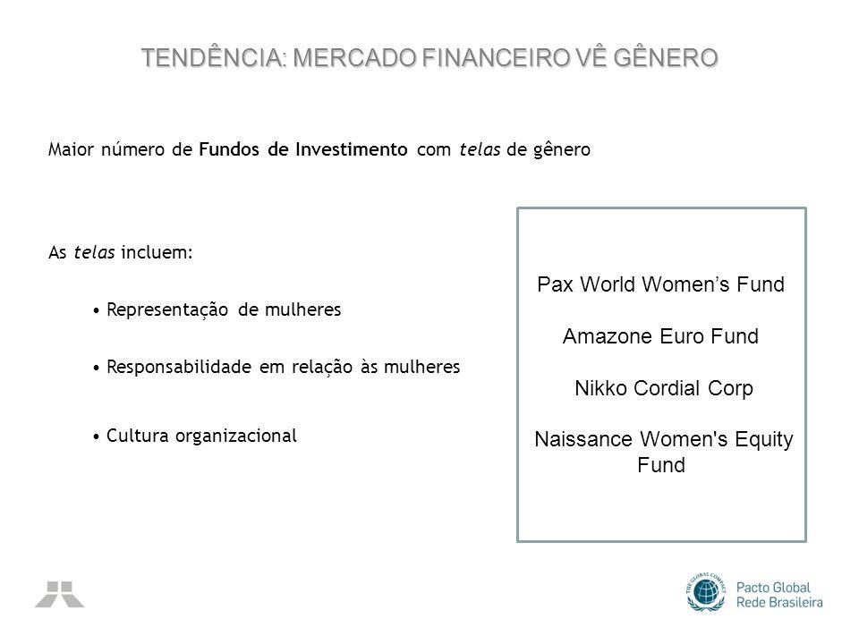 TENDÊNCIA: MERCADO FINANCEIRO VÊ GÊNERO Maior número de Fundos de Investimento com telas de gênero As telas incluem: Representação de mulheres Respons
