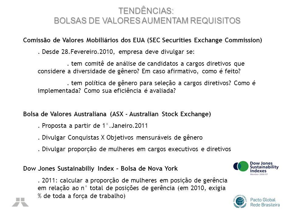 Comissão de Valores Mobiliários dos EUA (SEC Securities Exchange Commission). Desde 28.Fevereiro.2010, empresa deve divulgar se:. tem comitê de anális