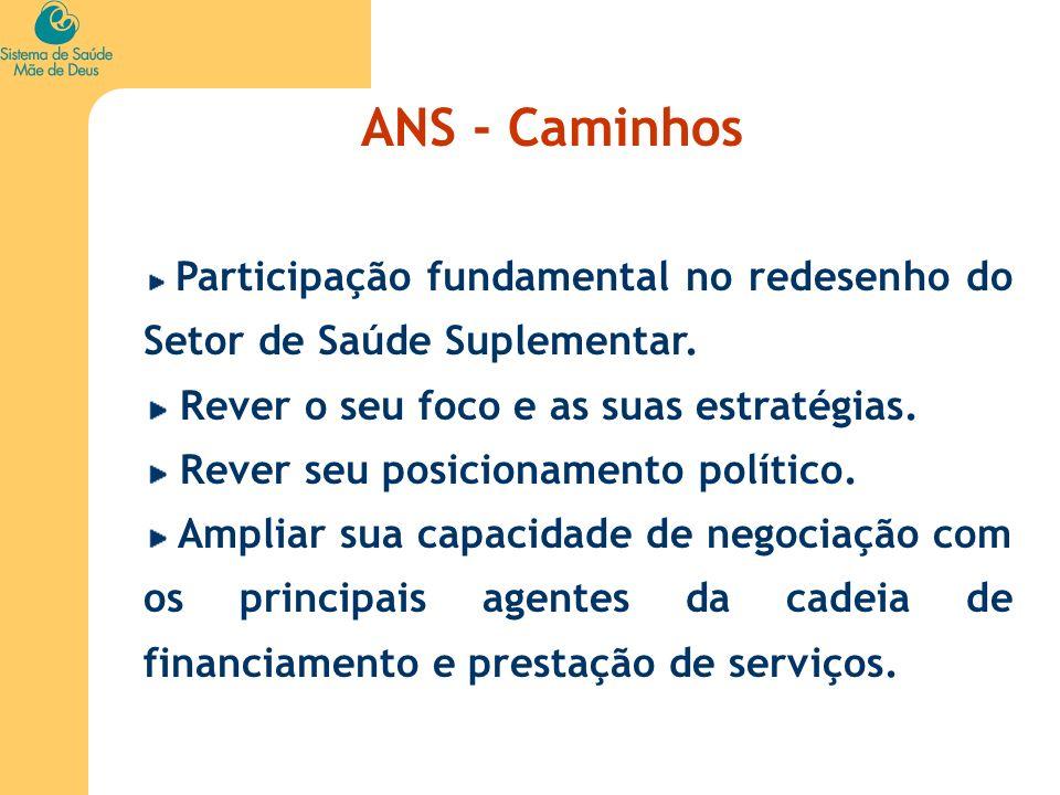 ANS - Caminhos Participação fundamental no redesenho do Setor de Saúde Suplementar. Rever o seu foco e as suas estratégias. Rever seu posicionamento p