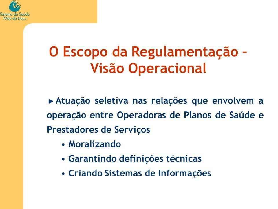 O Escopo da Regulamentação – Visão Operacional Atuação seletiva nas relações que envolvem a operação entre Operadoras de Planos de Saúde e Prestadores
